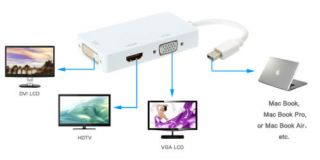 Mini DisplayPort Thunderbolt to HDMI DVI VGA Adapter Cable 3 in1 for MacBook