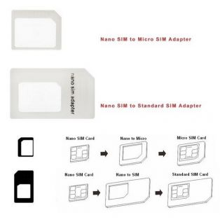 Nano Micro Cutter Standard Sim Card Adapter Converter for Apple iPhone 3GS 4S 5S